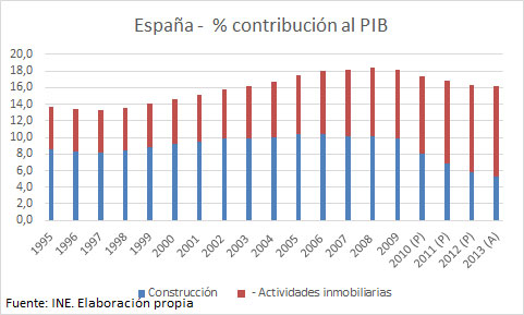 Invitación para los propietarios en España