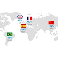 Article a Linkedin sobre la confiança dels inversors a tot el món